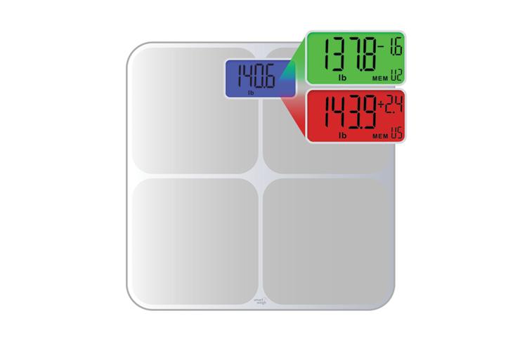 Avis Smart Weigh SMS50